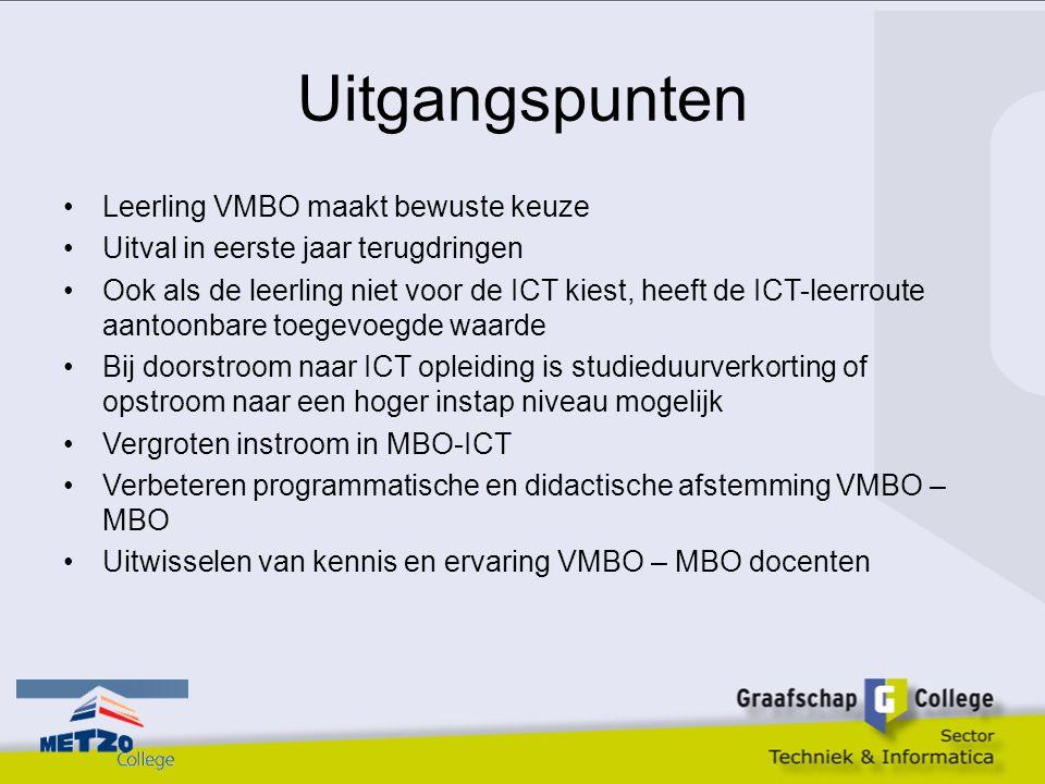 Uitgangspunten Leerling VMBO maakt bewuste keuze