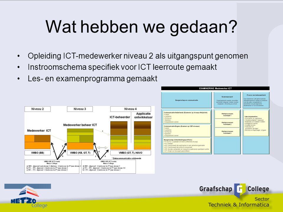 Wat hebben we gedaan Opleiding ICT-medewerker niveau 2 als uitgangspunt genomen. Instroomschema specifiek voor ICT leerroute gemaakt.