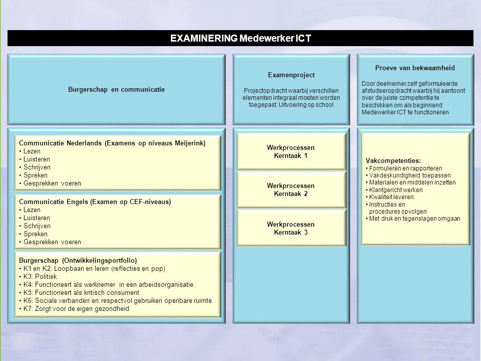 EXAMINERING Medewerker ICT