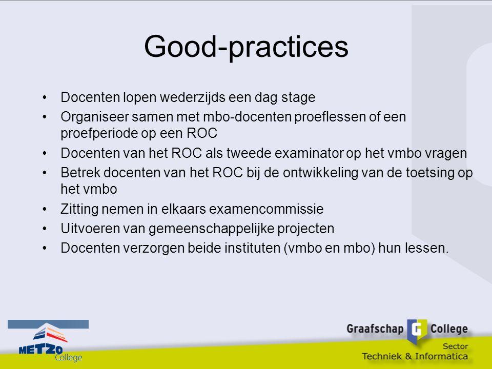 Good-practices Docenten lopen wederzijds een dag stage