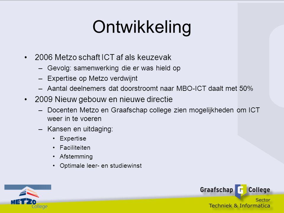 Ontwikkeling 2006 Metzo schaft ICT af als keuzevak