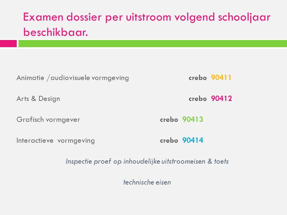 Examen dossier per uitstroom volgend schooljaar beschikbaar.