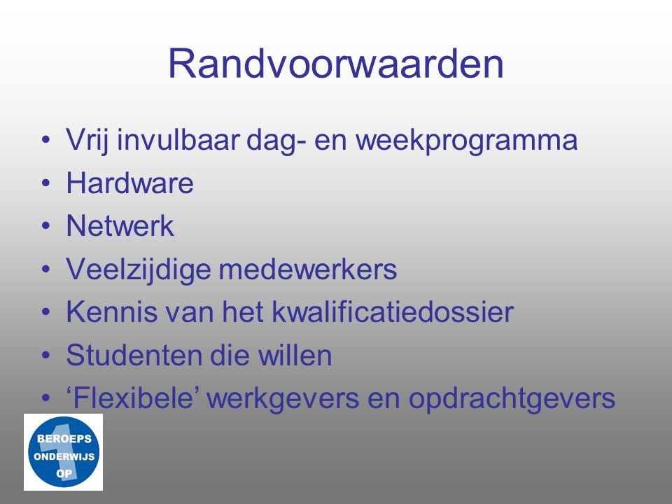 Randvoorwaarden Vrij invulbaar dag- en weekprogramma Hardware Netwerk