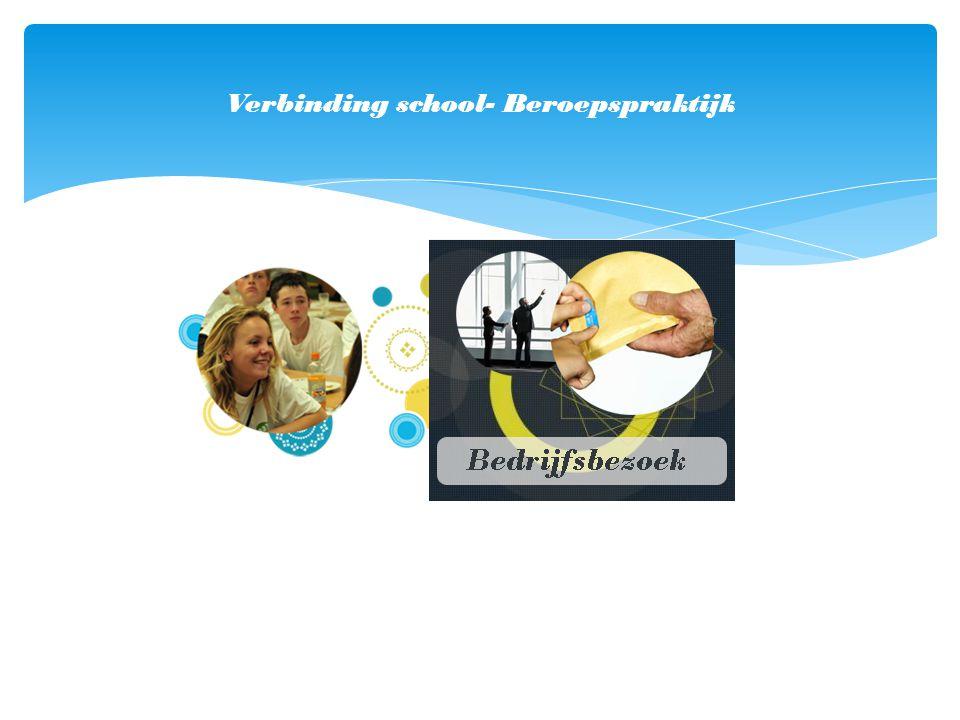 Verbinding school- Beroepspraktijk