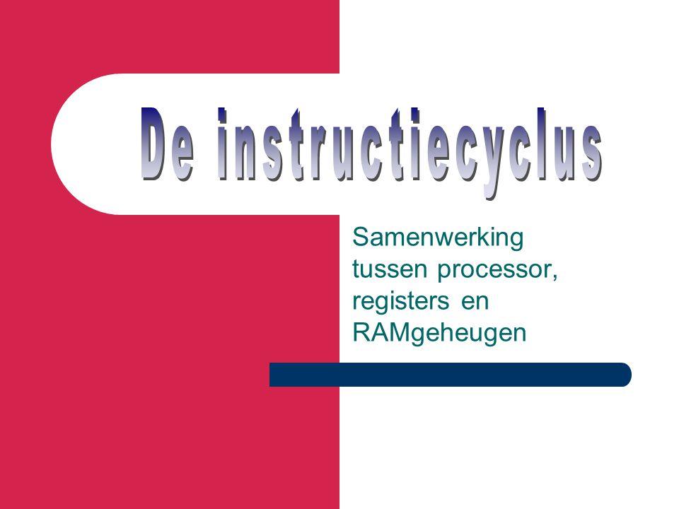 Samenwerking tussen processor, registers en RAMgeheugen