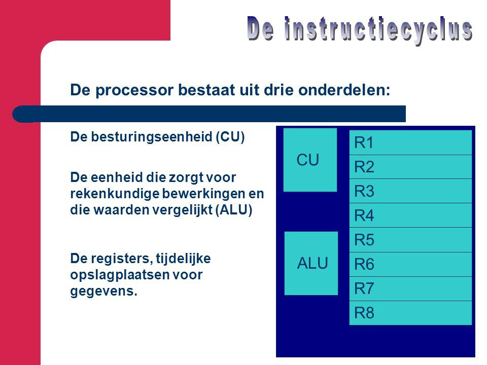 De instructiecyclus De processor bestaat uit drie onderdelen: R1 CU R2