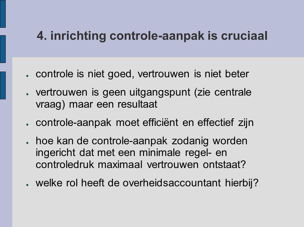 4. inrichting controle-aanpak is cruciaal