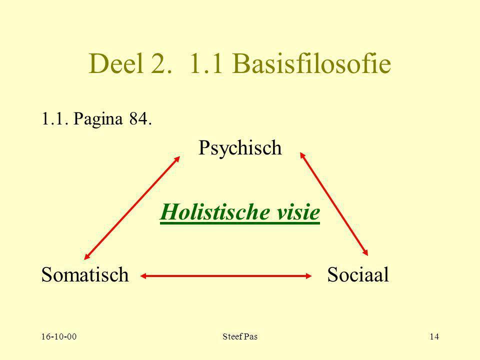 Deel 2. 1.1 Basisfilosofie Holistische visie Psychisch