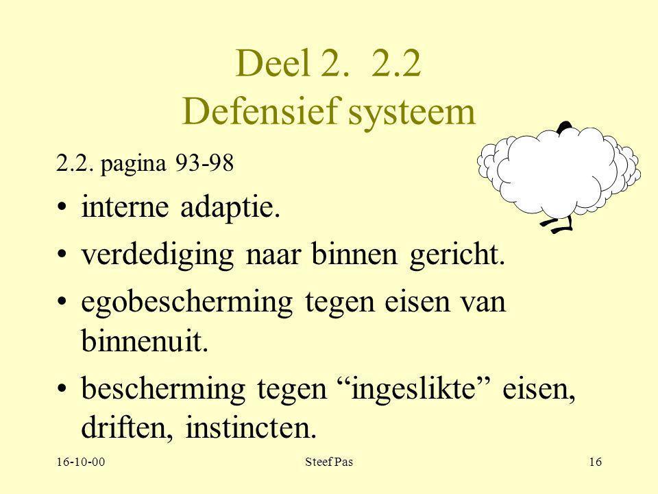 Deel 2. 2.2 Defensief systeem