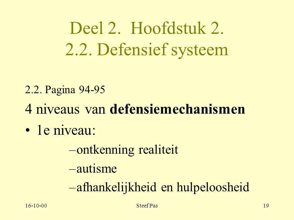 Deel 2. Hoofdstuk 2. 2.2. Defensief systeem