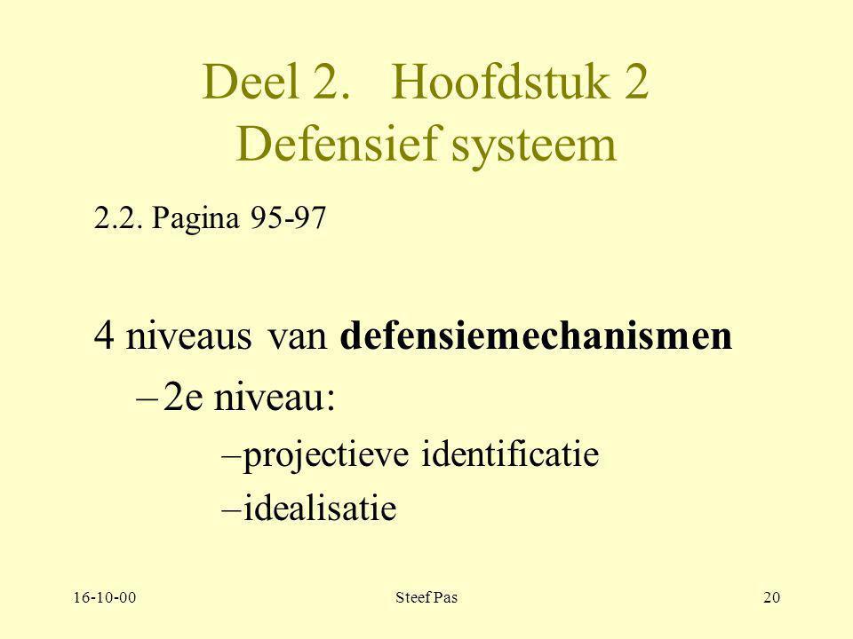Deel 2. Hoofdstuk 2 Defensief systeem