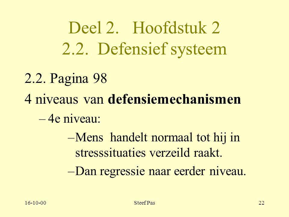 Deel 2. Hoofdstuk 2 2.2. Defensief systeem