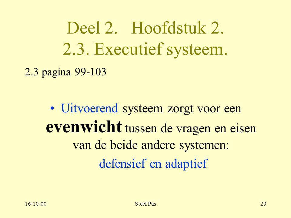 Deel 2. Hoofdstuk 2. 2.3. Executief systeem.
