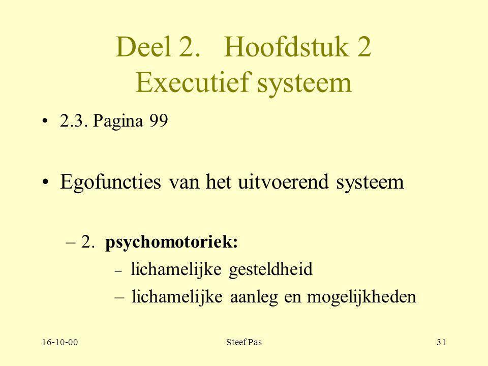 Deel 2. Hoofdstuk 2 Executief systeem
