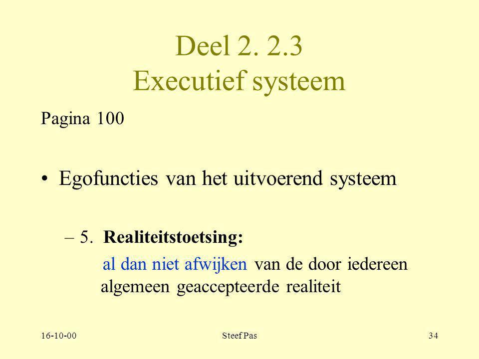 Deel 2. 2.3 Executief systeem