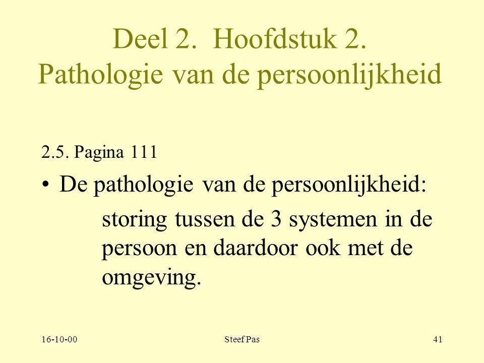 Deel 2. Hoofdstuk 2. Pathologie van de persoonlijkheid