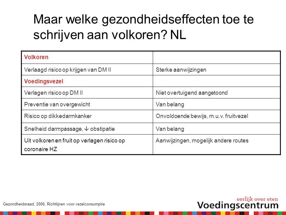 Maar welke gezondheidseffecten toe te schrijven aan volkoren NL