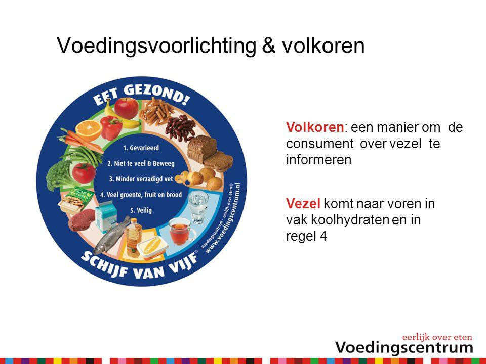 Voedingsvoorlichting & volkoren