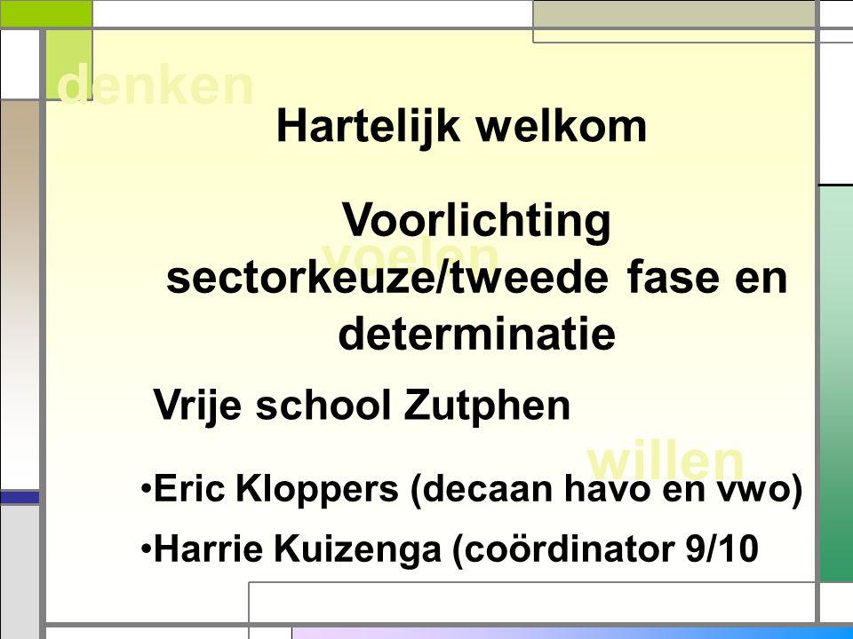 Voorlichting sectorkeuze/tweede fase en determinatie
