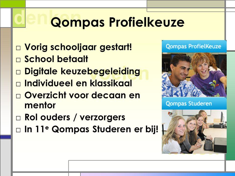 denken voelen willen Qompas Profielkeuze Vorig schooljaar gestart!