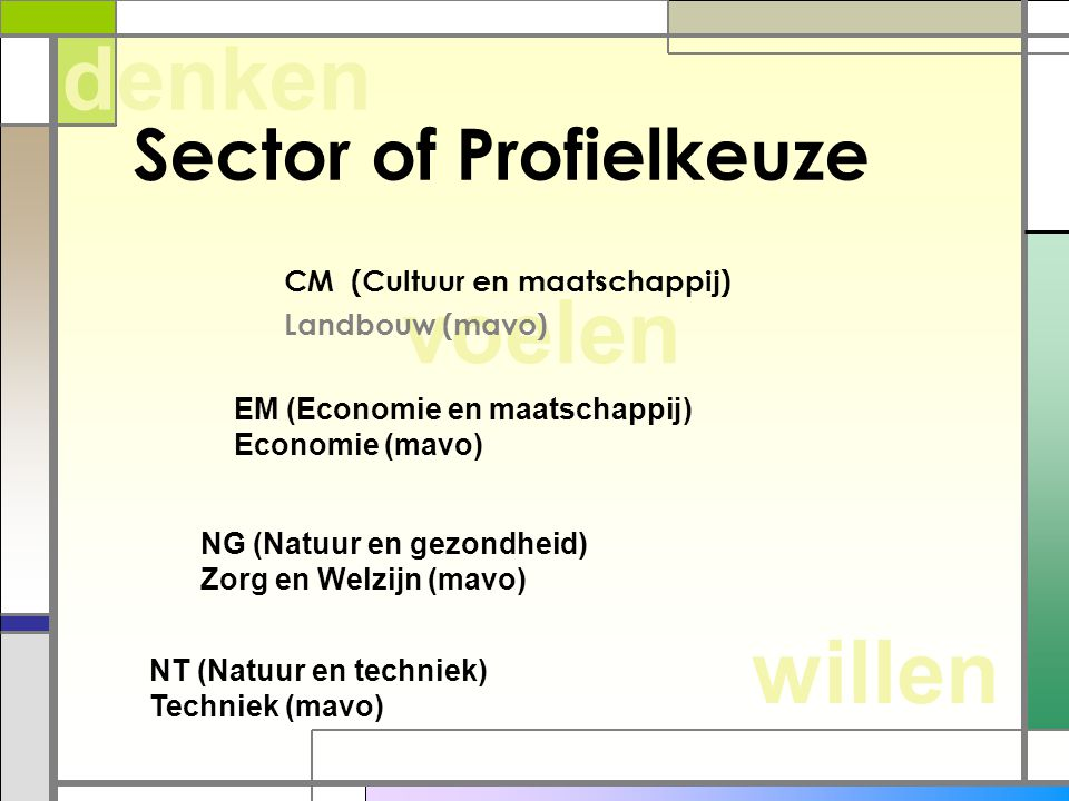 Sector of Profielkeuze