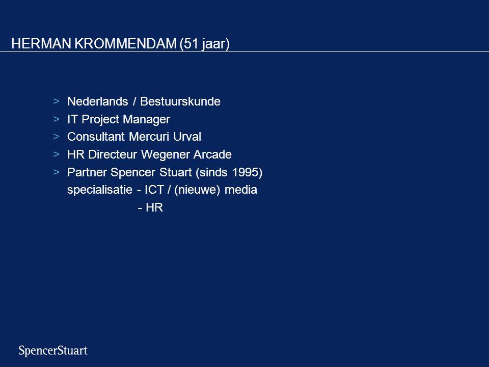 HERMAN KROMMENDAM (51 jaar)