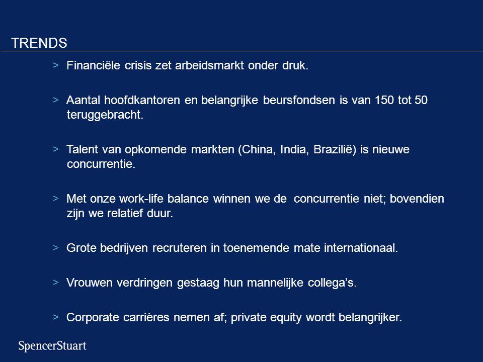 TRENDS Financiële crisis zet arbeidsmarkt onder druk.