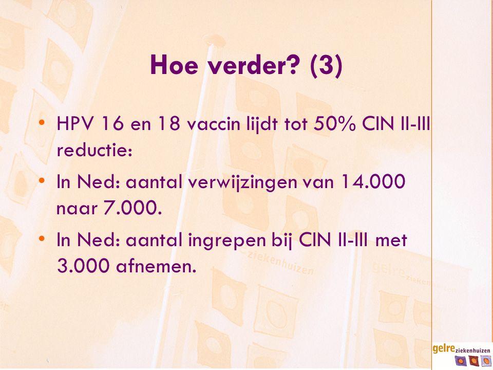 Hoe verder (3) HPV 16 en 18 vaccin lijdt tot 50% CIN II-III reductie:
