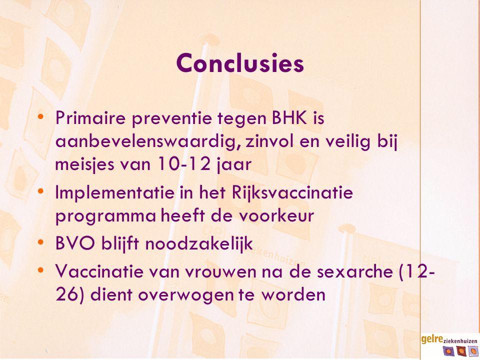 Conclusies Primaire preventie tegen BHK is aanbevelenswaardig, zinvol en veilig bij meisjes van 10-12 jaar.