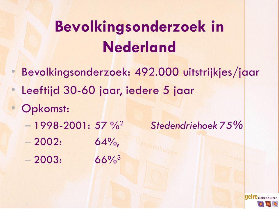 Bevolkingsonderzoek in Nederland