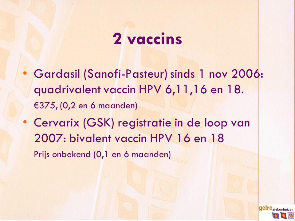 2 vaccins Gardasil (Sanofi-Pasteur) sinds 1 nov 2006: quadrivalent vaccin HPV 6,11,16 en 18. €375, (0,2 en 6 maanden)