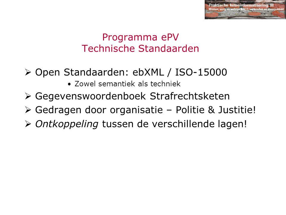 Programma ePV Technische Standaarden