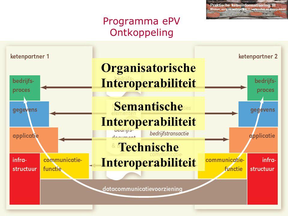 Programma ePV Ontkoppeling