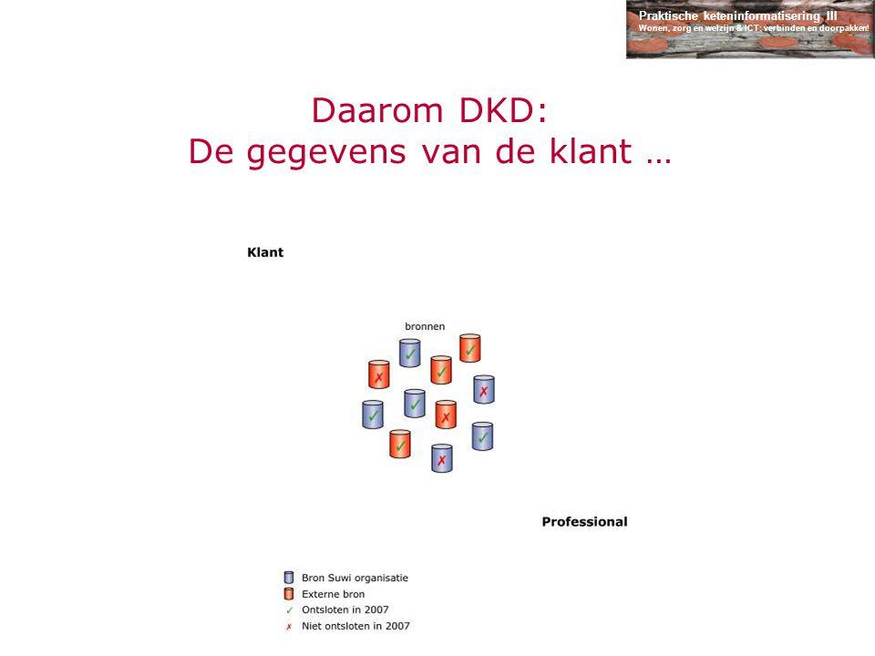 Daarom DKD: De gegevens van de klant …