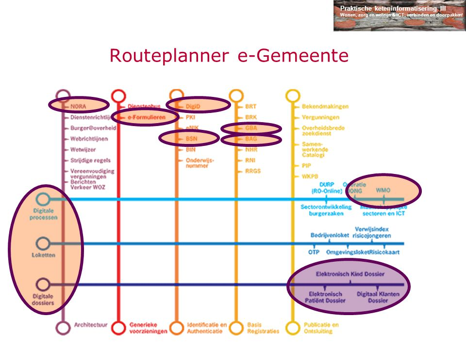 Routeplanner e-Gemeente