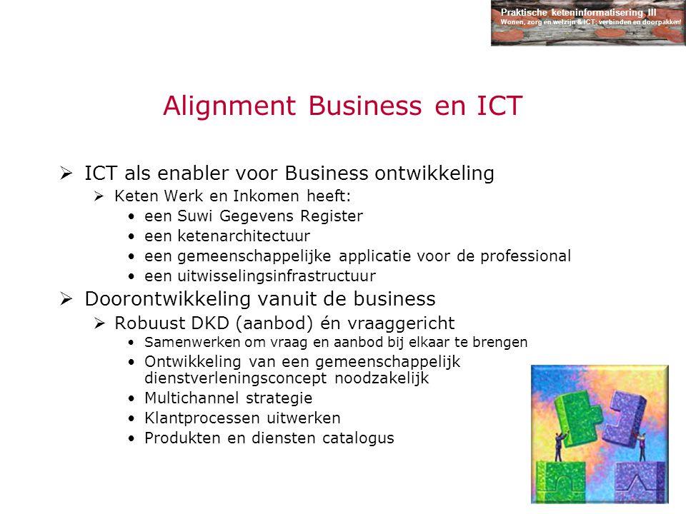 Alignment Business en ICT