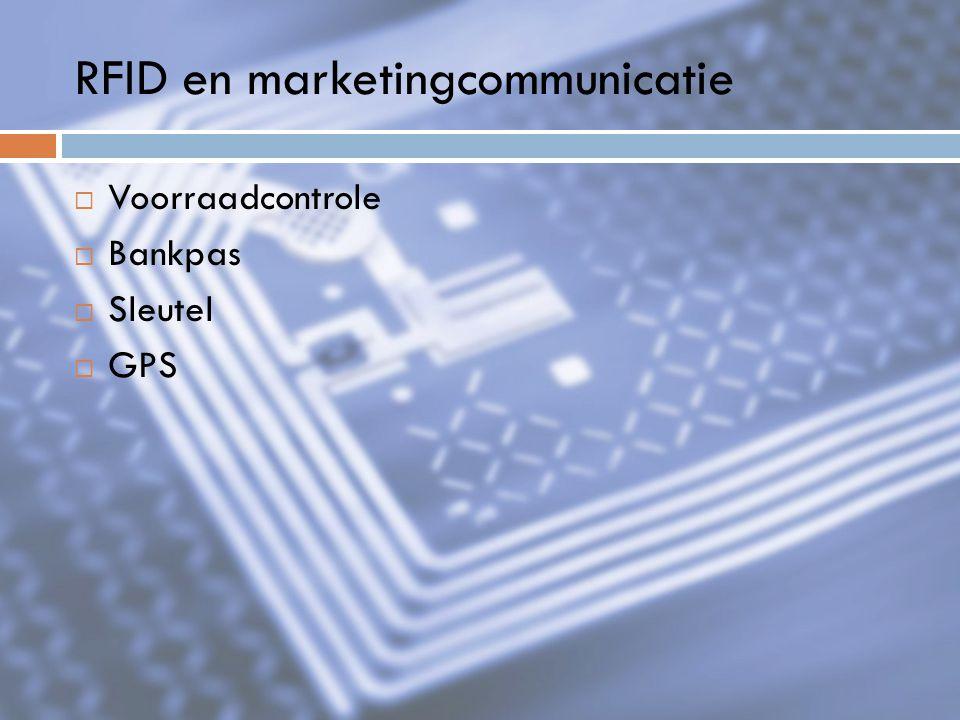 RFID en marketingcommunicatie