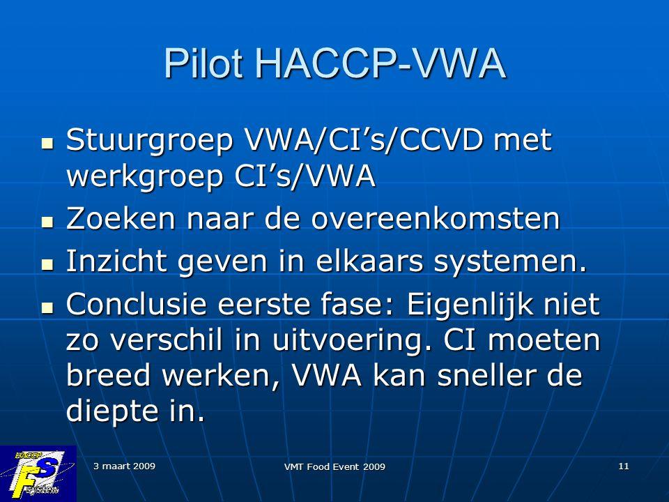 Pilot HACCP-VWA Stuurgroep VWA/CI's/CCVD met werkgroep CI's/VWA