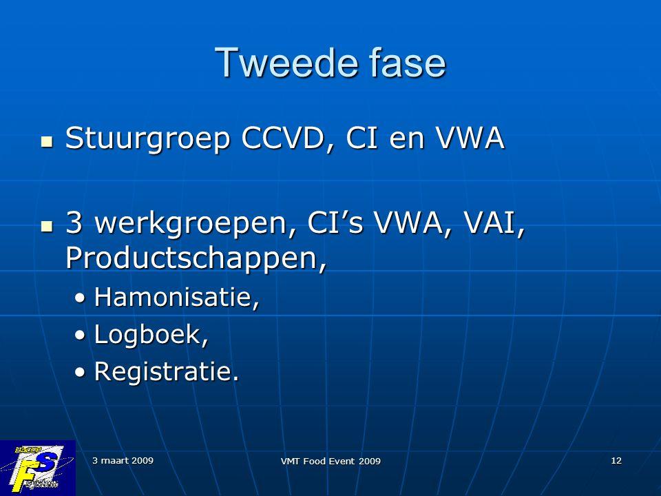 Tweede fase Stuurgroep CCVD, CI en VWA