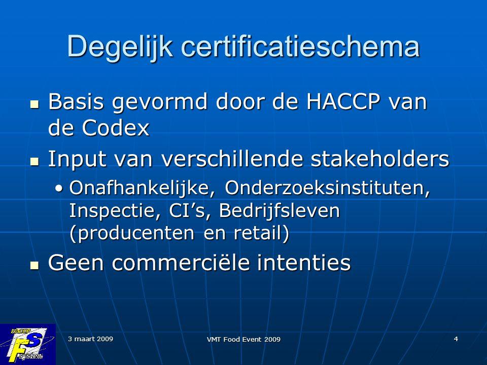 Degelijk certificatieschema