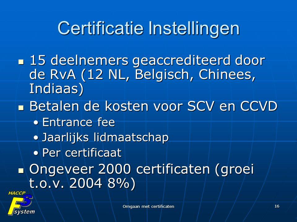 Certificatie Instellingen