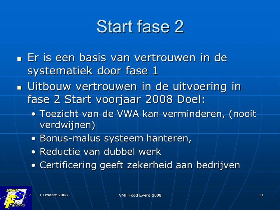 Start fase 2 Er is een basis van vertrouwen in de systematiek door fase 1. Uitbouw vertrouwen in de uitvoering in fase 2 Start voorjaar 2008 Doel: