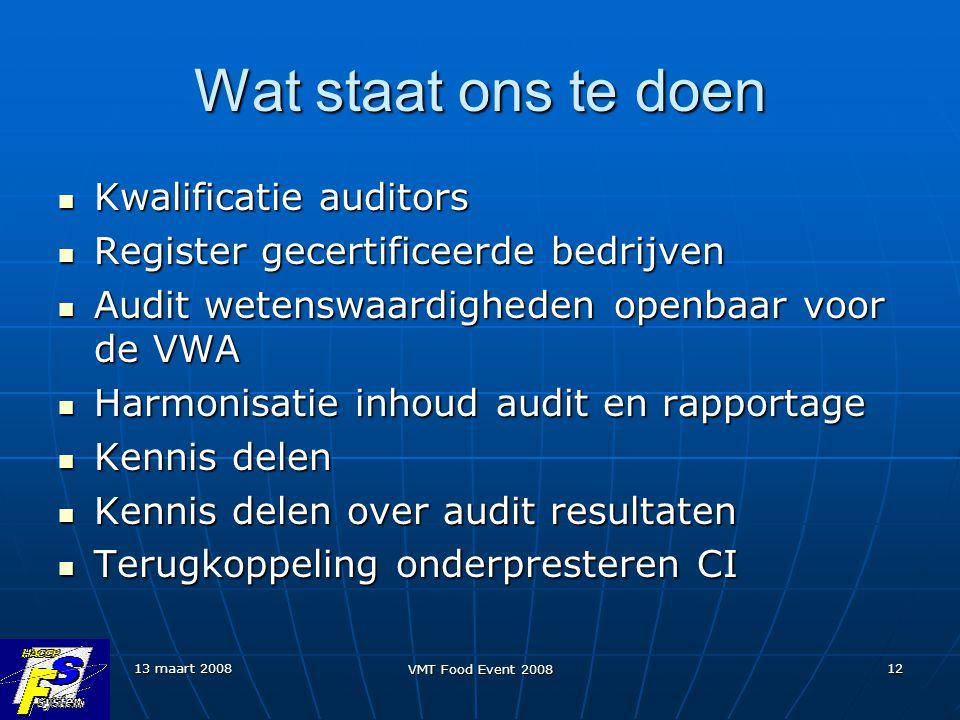 Wat staat ons te doen Kwalificatie auditors