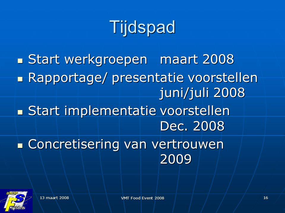 Tijdspad Start werkgroepen maart 2008