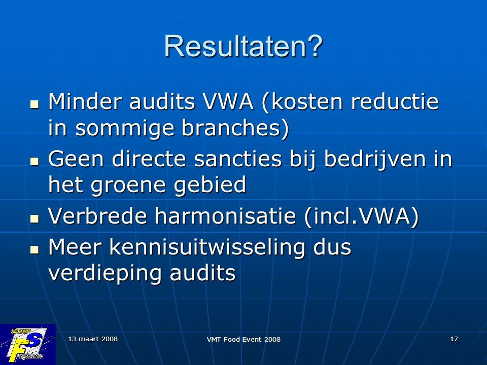 Resultaten Minder audits VWA (kosten reductie in sommige branches)