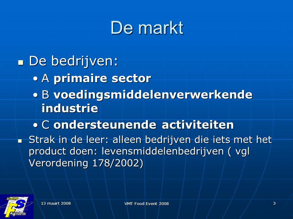 De markt De bedrijven: A primaire sector