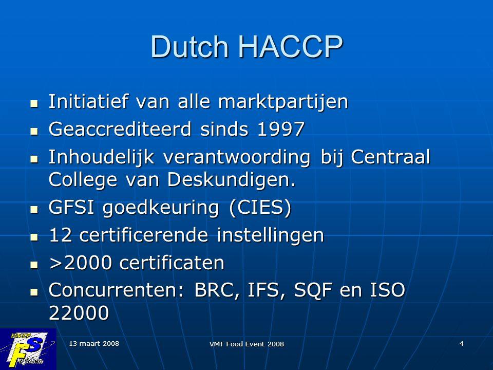 Dutch HACCP Initiatief van alle marktpartijen