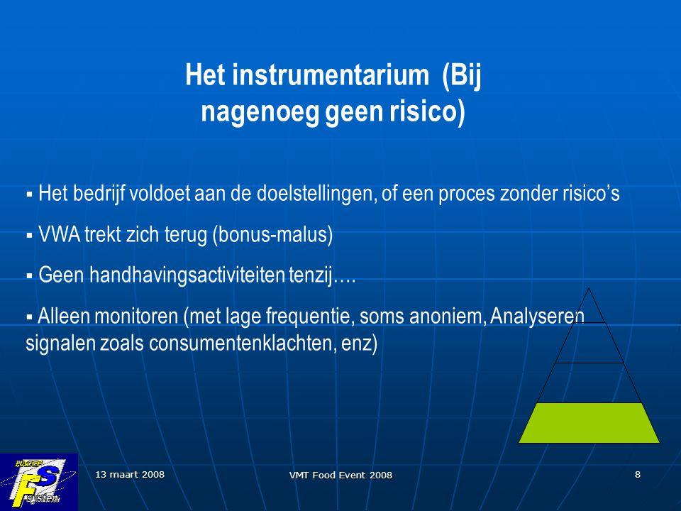 Het instrumentarium (Bij nagenoeg geen risico)