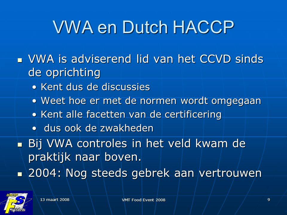 VWA en Dutch HACCP VWA is adviserend lid van het CCVD sinds de oprichting. Kent dus de discussies.