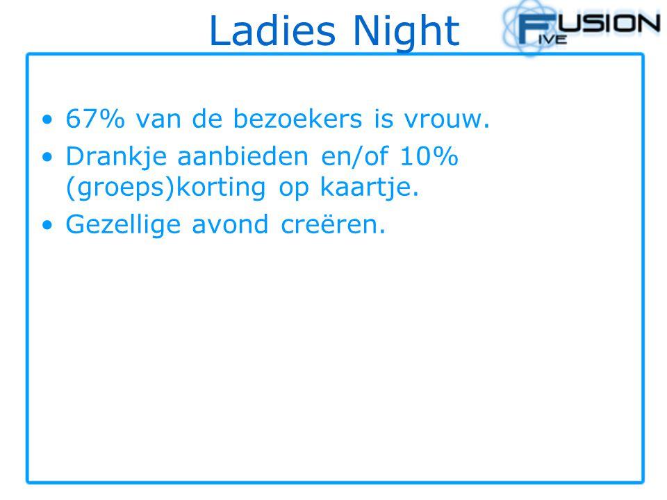 Ladies Night 67% van de bezoekers is vrouw.
